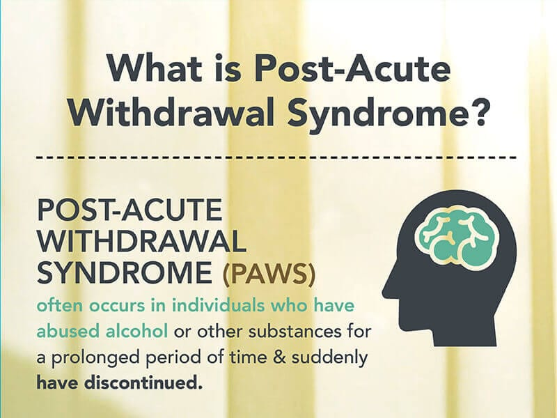 How To Spot Post-Acute Withdrawal Syndrome (PAWS) [Infographic]